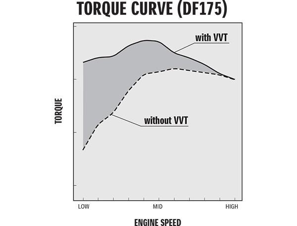 variable-valve-timing-crop-600x457.jpg